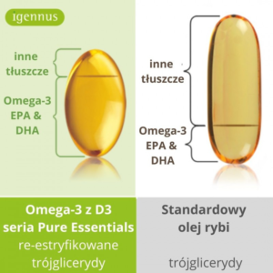 zdrowie naturalnie omega3 z d3 opis